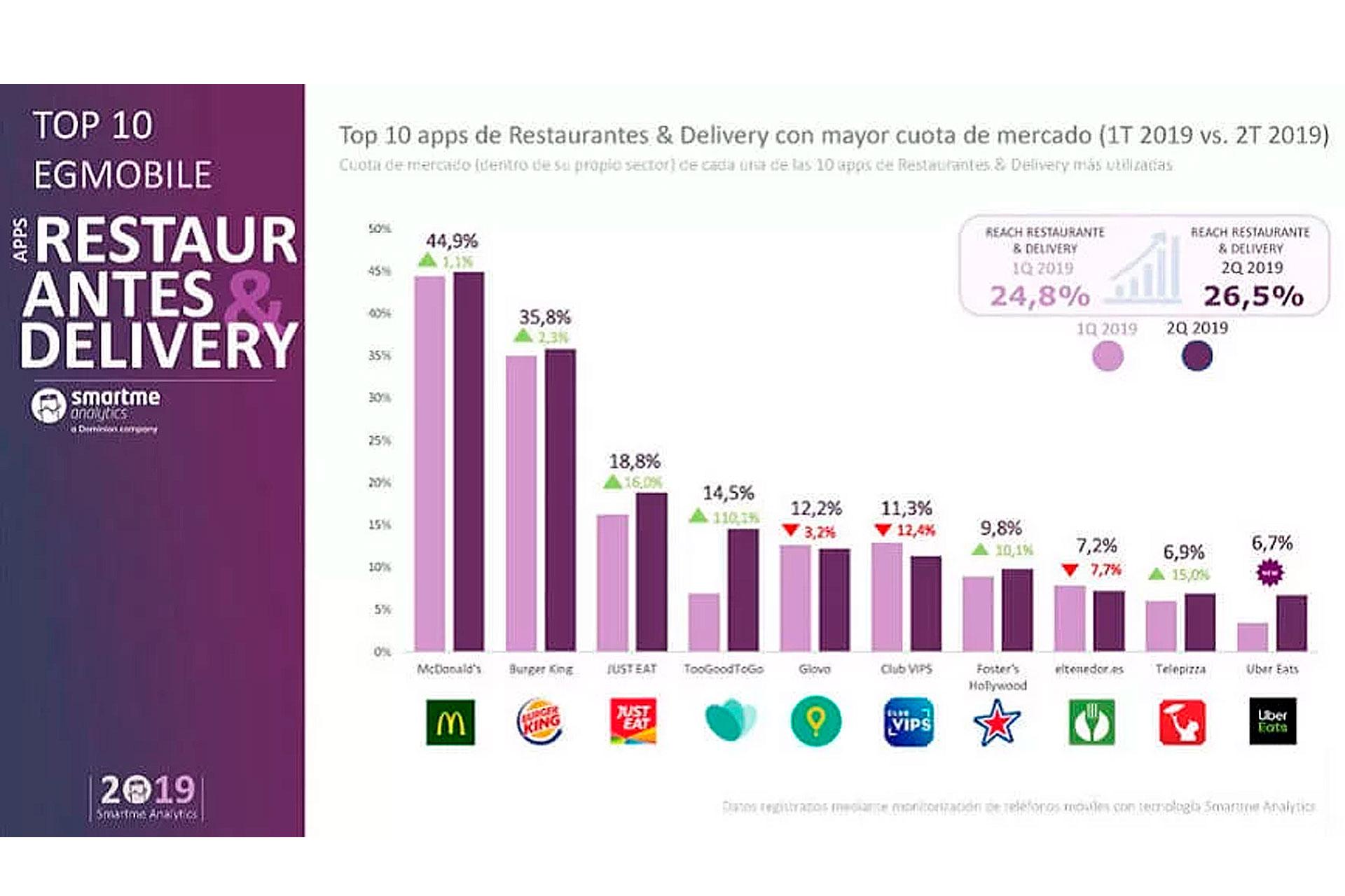 mejores-apps-restauracion